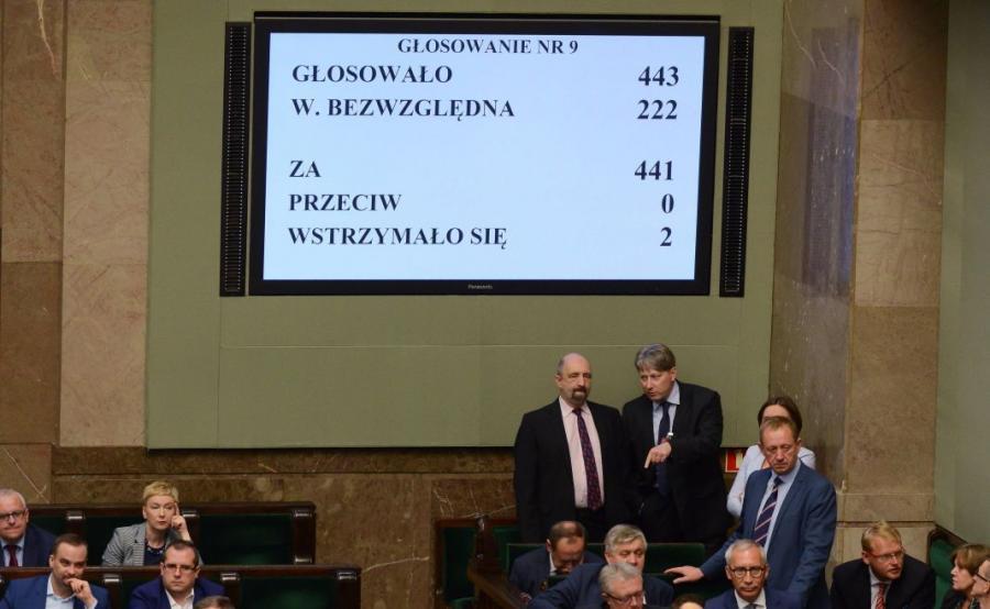 Wynik głosowania nad obywatelskim wnioskiem o przeprowadzenie ogólnokrajowego referendum w sprawie reformy edukacji