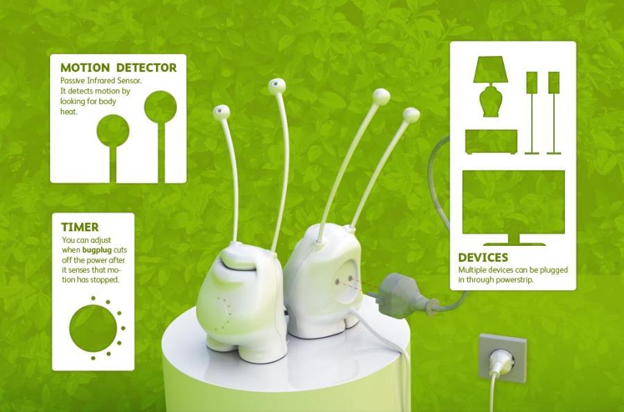 BugPlug ma zaradzić marnotrawstwu energii