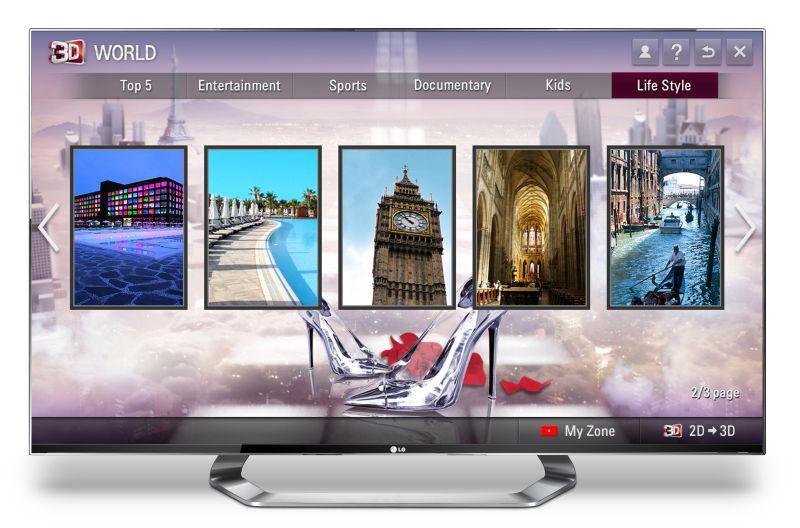 LG 3D World, nowy pomysł na treści 3D