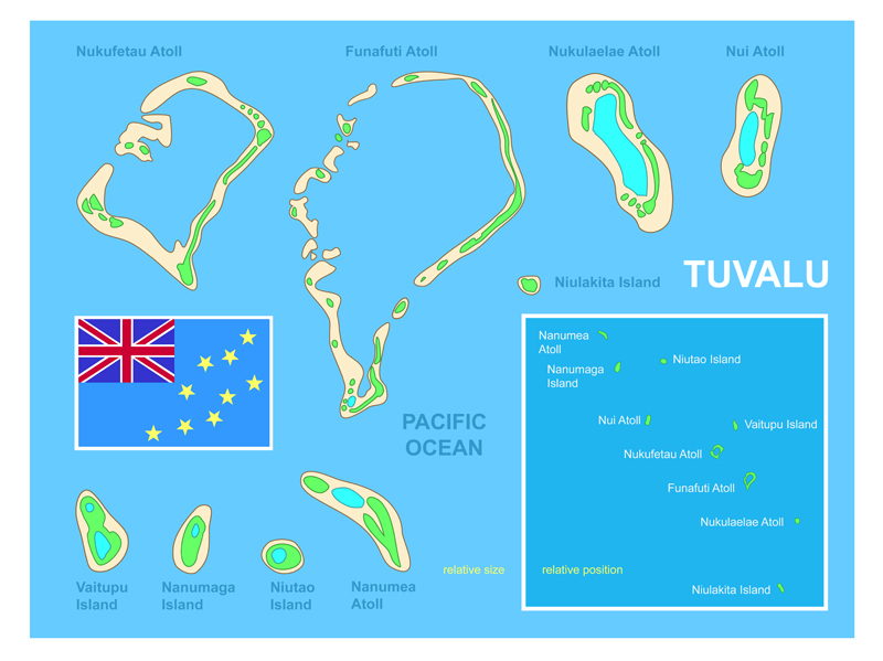 Wyspy Tuvalu