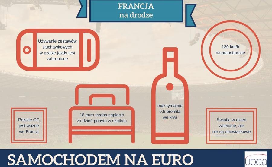 Samochodem na Euro, czyli jak jeździć autem we Francji